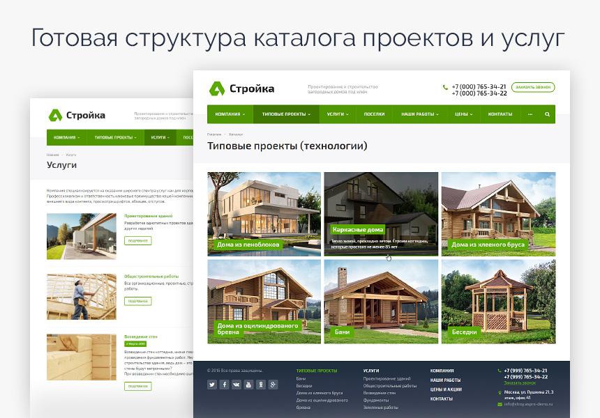 Каталог строительных сайтов компаний продвижение в яндекс директ ростов
